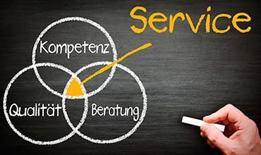 Komplette Beratung zum Kundenservice bei Brunner Beratung & Training